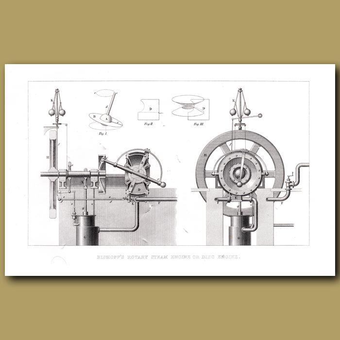 Antique print. Bishop's Rotary Steam Engine Or Disc Engine
