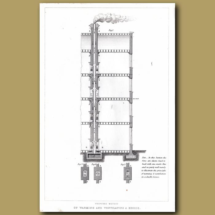 Antique print. Proposed Method Of Ventilating A House