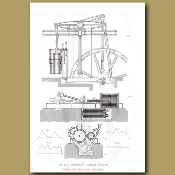 Antique print. Mr Cowper's Steam Engine. High And Low Pressure Combined