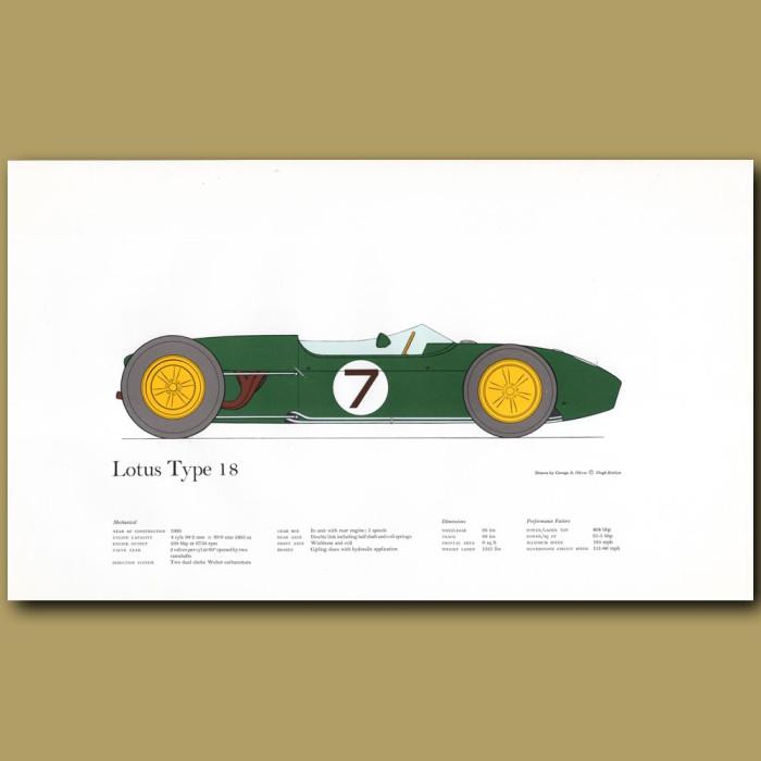 Vintage car print. Lotus Type 18