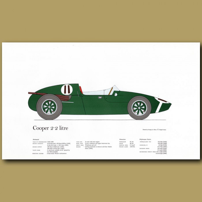 Vintage car print. Cooper 2.2 litre