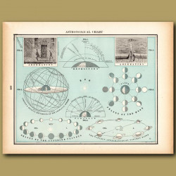 Astronomical Chart: Phases Of The Moon