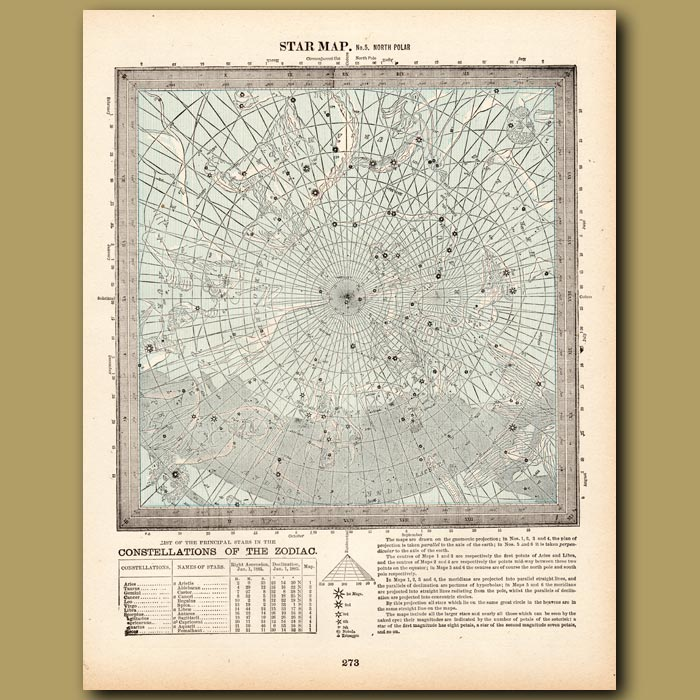 Antique print. Constellations of the Zodiac North Polar (constellations of the South Polar on the back)