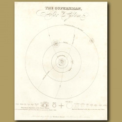 The Copernican Or Solar System