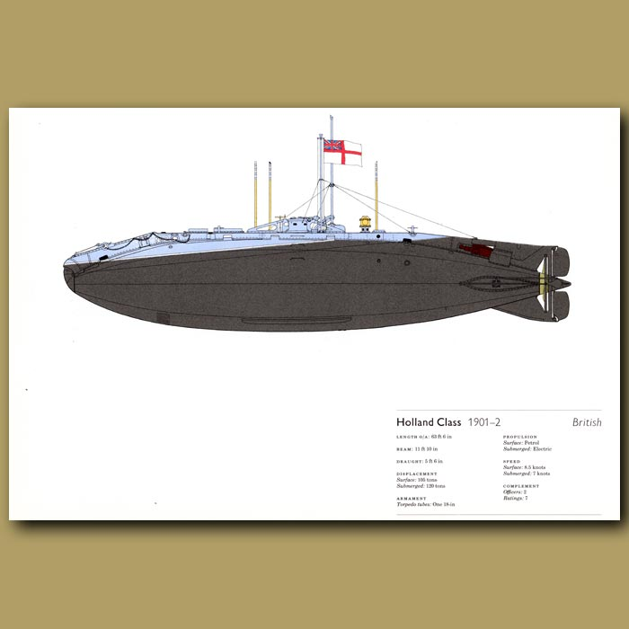 Antique print. Holland Class submarine 1901-2