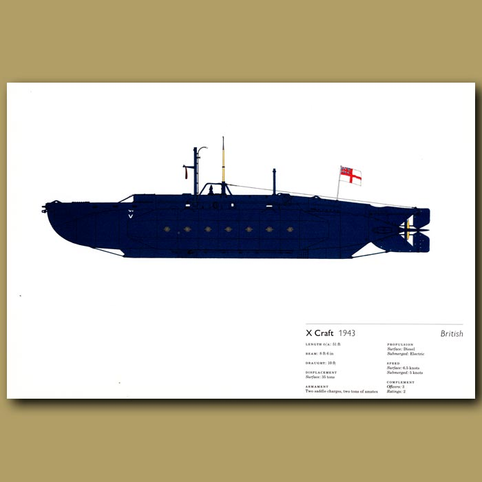 Antique print. X Craft submarine 1943